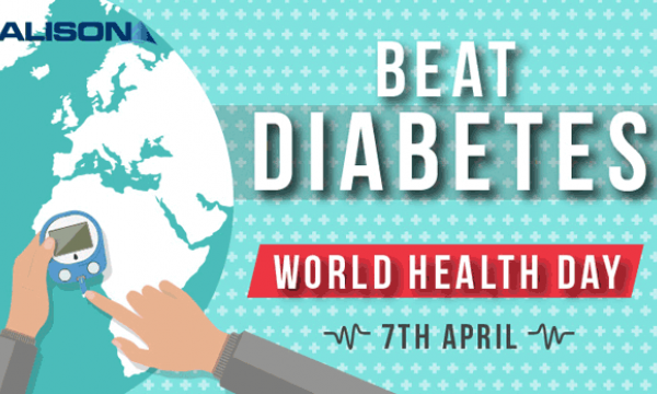 This World Health Day 7 April The Organization Has Selected As Its Theme Beat Diabetes